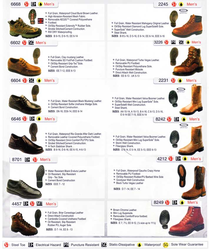 Safety Shoes Red Wing